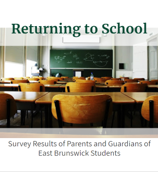 Returning to School Survey Results